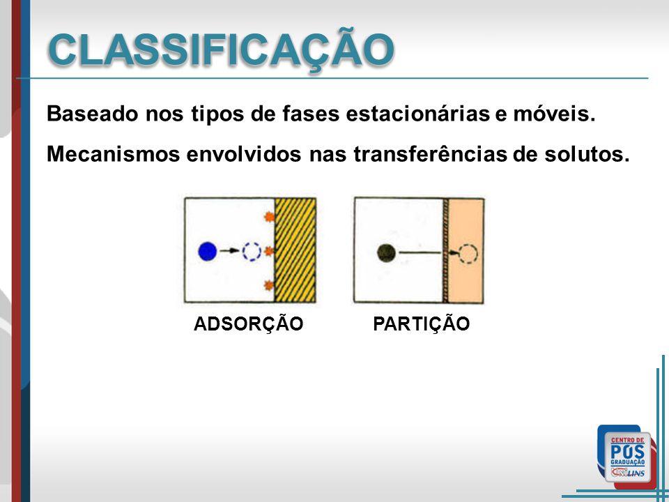 CLASSIFICAÇÃOCLASSIFICAÇÃO Baseado nos tipos de fases estacionárias e móveis. Mecanismos envolvidos nas transferências de solutos. PARTIÇÃOADSORÇÃO