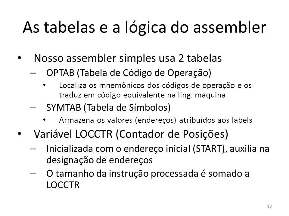 As tabelas e a lógica do assembler Nosso assembler simples usa 2 tabelas – OPTAB (Tabela de Código de Operação) Localiza os mnemônicos dos códigos de operação e os traduz em código equivalente na ling.
