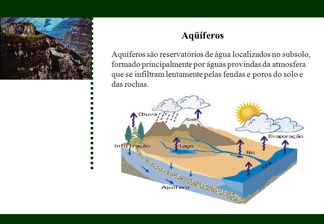 Aqüíferos Aquíferos são reservatórios de água localizados no subsolo, formado principalmente por águas provindas da atmosfera que se infiltram lentame