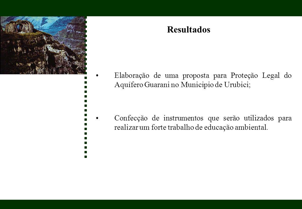 Resultados Elaboração de uma proposta para Proteção Legal do Aquífero Guarani no Municipio de Urubici; Confecção de instrumentos que serão utilizados