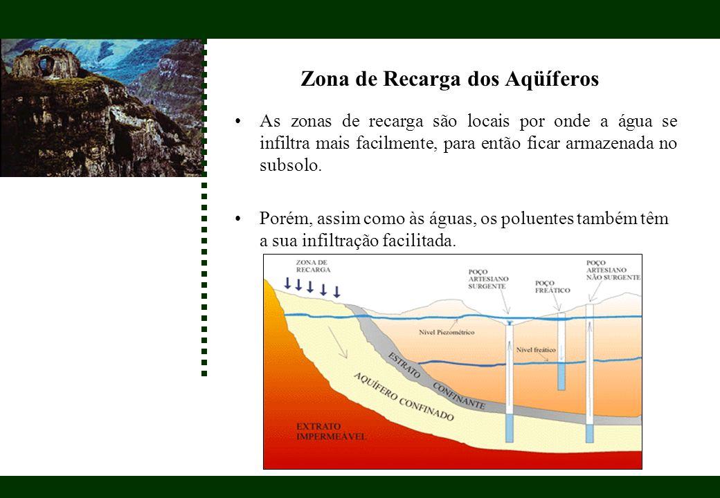 Zona de Recarga dos Aqüíferos As zonas de recarga são locais por onde a água se infiltra mais facilmente, para então ficar armazenada no subsolo. Poré