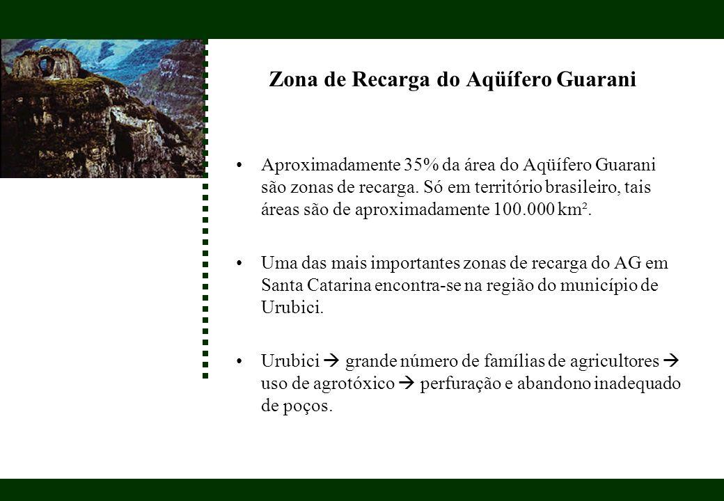 Zona de Recarga do Aqüífero Guarani Aproximadamente 35% da área do Aqüífero Guarani são zonas de recarga. Só em território brasileiro, tais áreas são