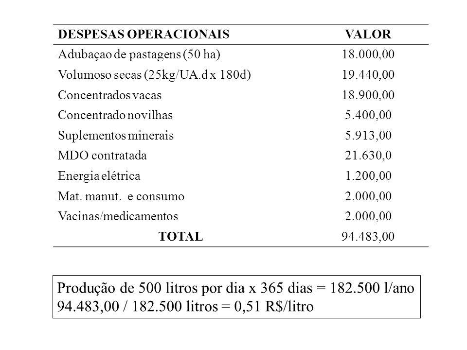 DESPESAS OPERACIONAISVALOR Adubaçao de pastagens (50 ha)18.000,00 Volumoso secas (25kg/UA.d x 180d)19.440,00 Concentrados vacas18.900,00 Concentrado n
