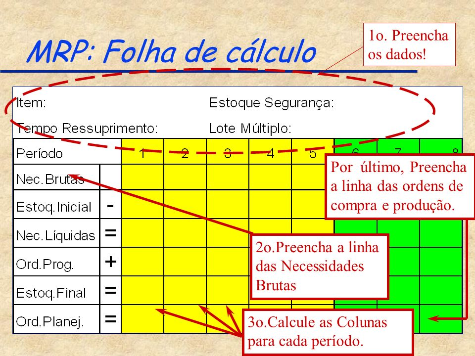 MRP: Folha de cálculo 1o. Preencha os dados! 2o.Preencha a linha das Necessidades Brutas 3o.Calcule as Colunas para cada período. Por último, Preencha