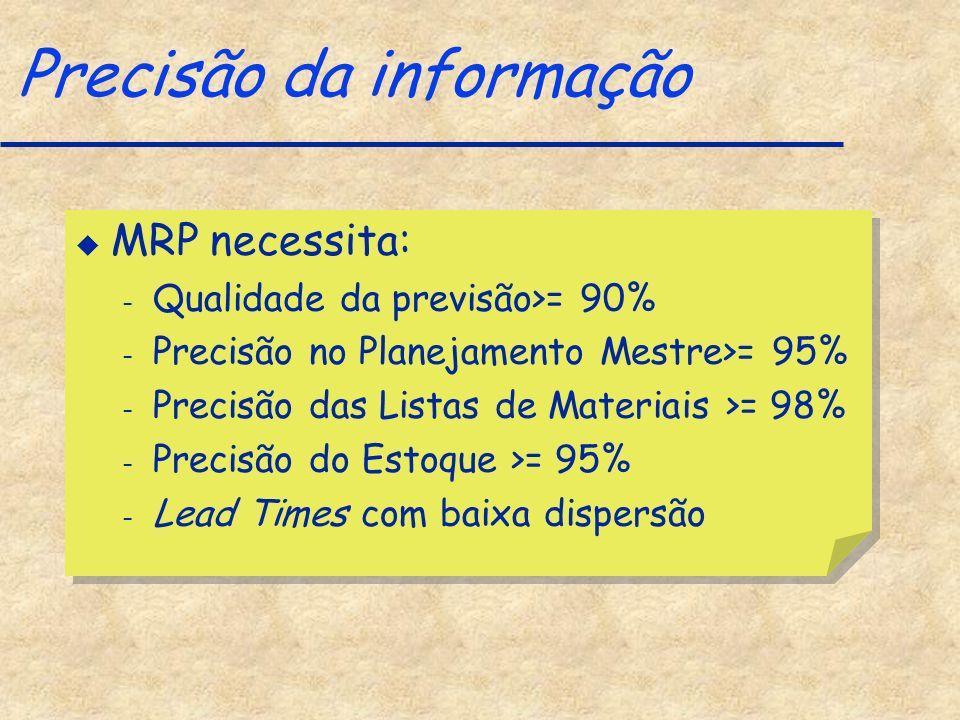 Precisão da informação u MRP necessita: – Qualidade da previsão>= 90% – Precisão no Planejamento Mestre>= 95% – Precisão das Listas de Materiais >= 98