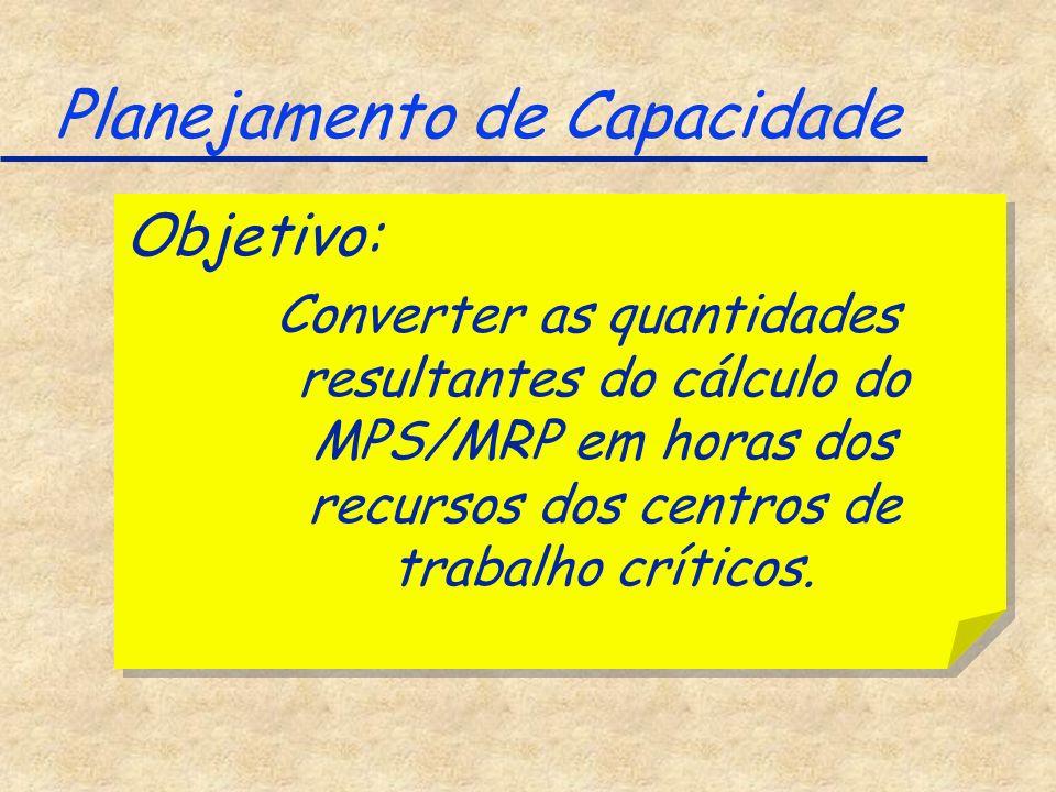 Planejamento de Capacidade Objetivo: Converter as quantidades resultantes do cálculo do MPS/MRP em horas dos recursos dos centros de trabalho críticos