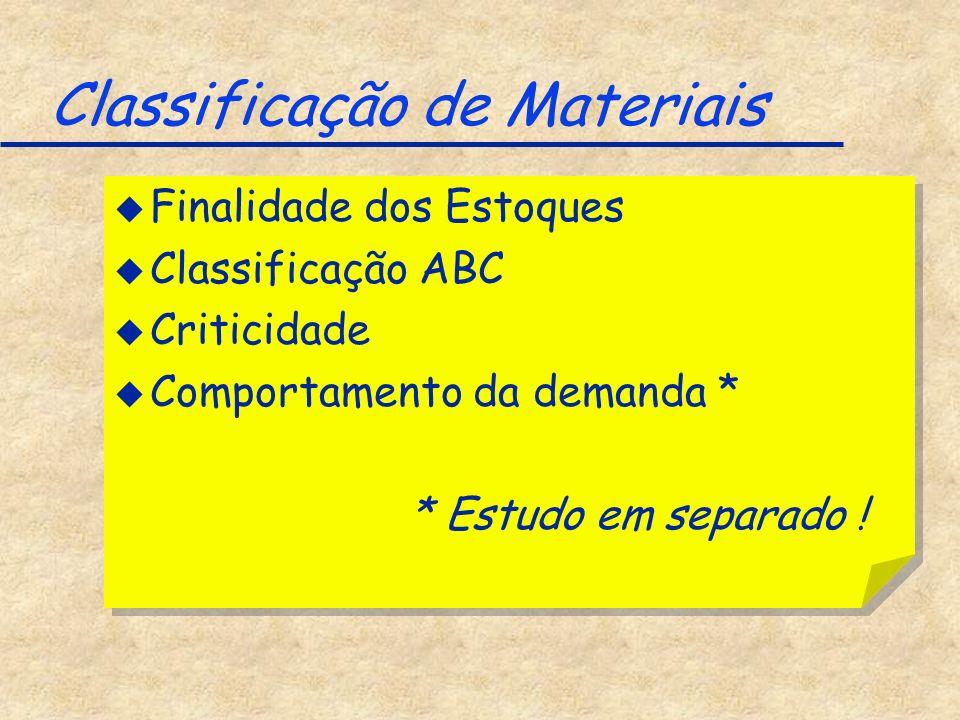 Classificação de Materiais u Finalidade dos Estoques u Classificação ABC u Criticidade u Comportamento da demanda * * Estudo em separado ! u Finalidad
