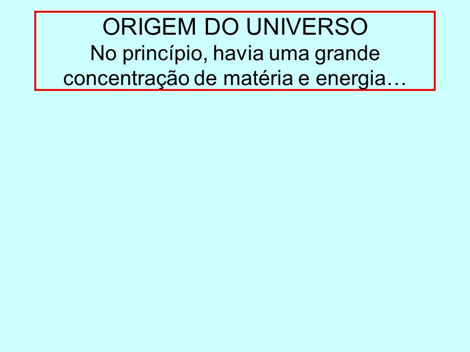 ORIGEM DO UNIVERSO No princípio, havia uma grande concentração de matéria e energia…
