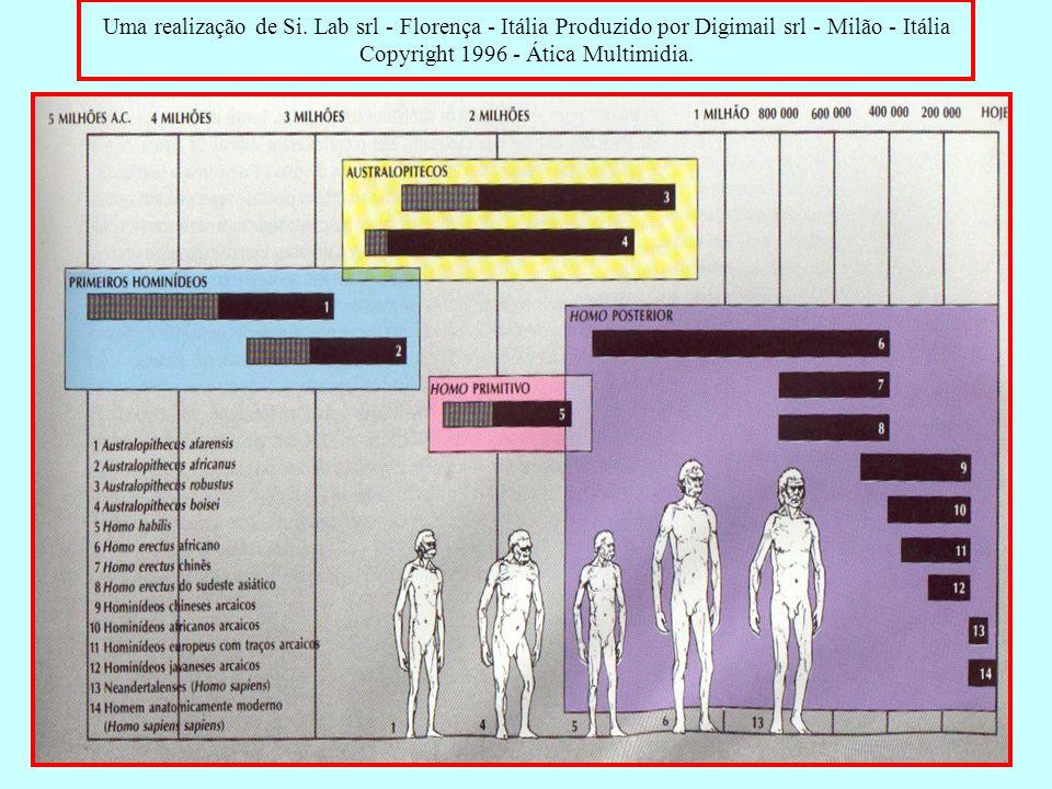 Uma realização de Si. Lab srl - Florença - Itália Produzido por Digimail srl - Milão - Itália Copyright 1996 - Ática Multimidia.