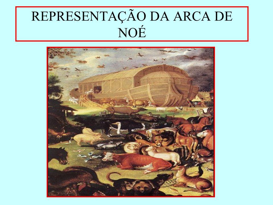 REPRESENTAÇÃO DA ARCA DE NOÉ