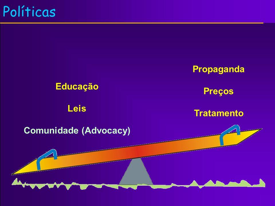 Políticas Educação Leis Comunidade (Advocacy) Propaganda Preços Tratamento