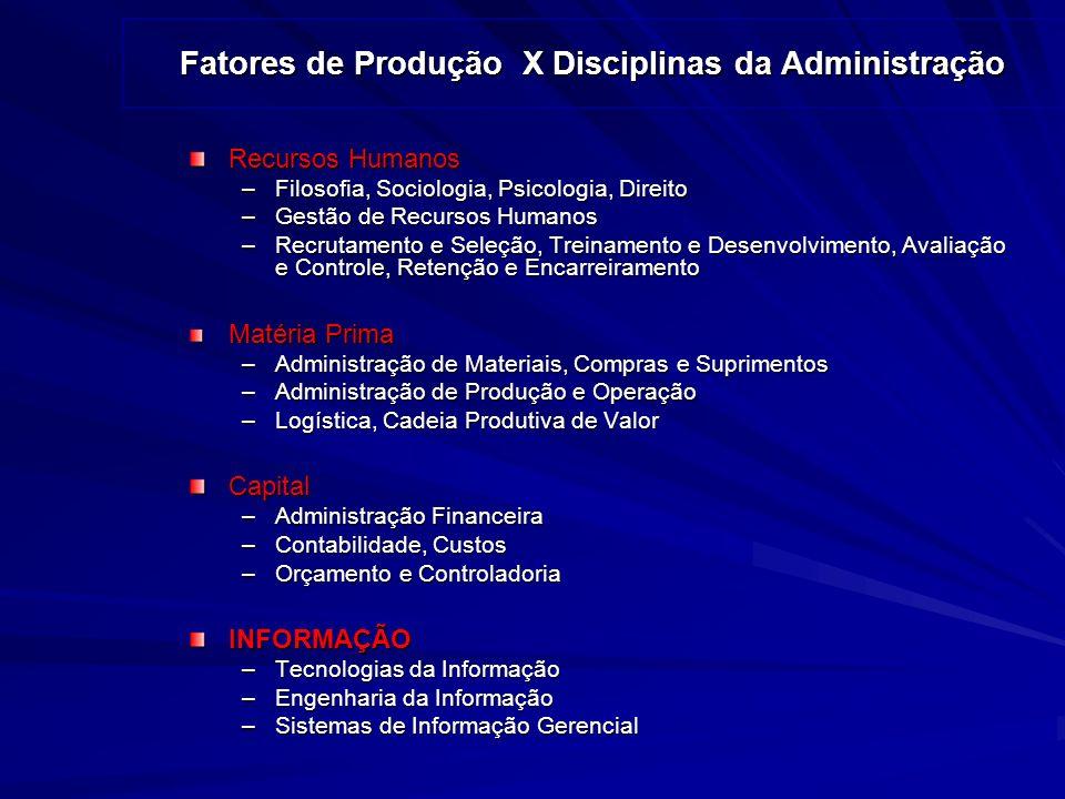 Recursos Humanos –Filosofia, Sociologia, Psicologia, Direito –Gestão de Recursos Humanos –Recrutamento e Seleção, Treinamento e Desenvolvimento, Avali