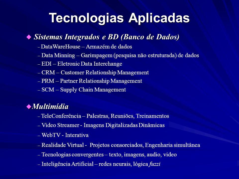 u Sistemas Integrados e BD (Banco de Dados) – DataWareHouse – Armazém de dados – Data Minning – Garimpagem (pesquisa não estruturada) de dados – EDI –