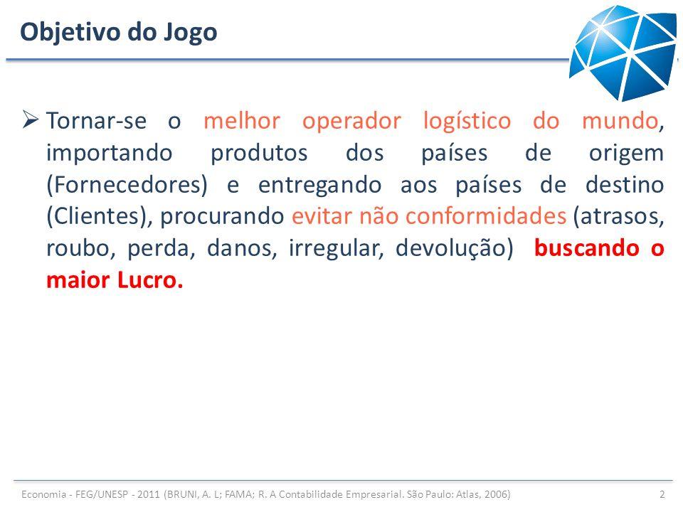 Objetivo do Jogo Tornar-se o melhor operador logístico do mundo, importando produtos dos países de origem (Fornecedores) e entregando aos países de de
