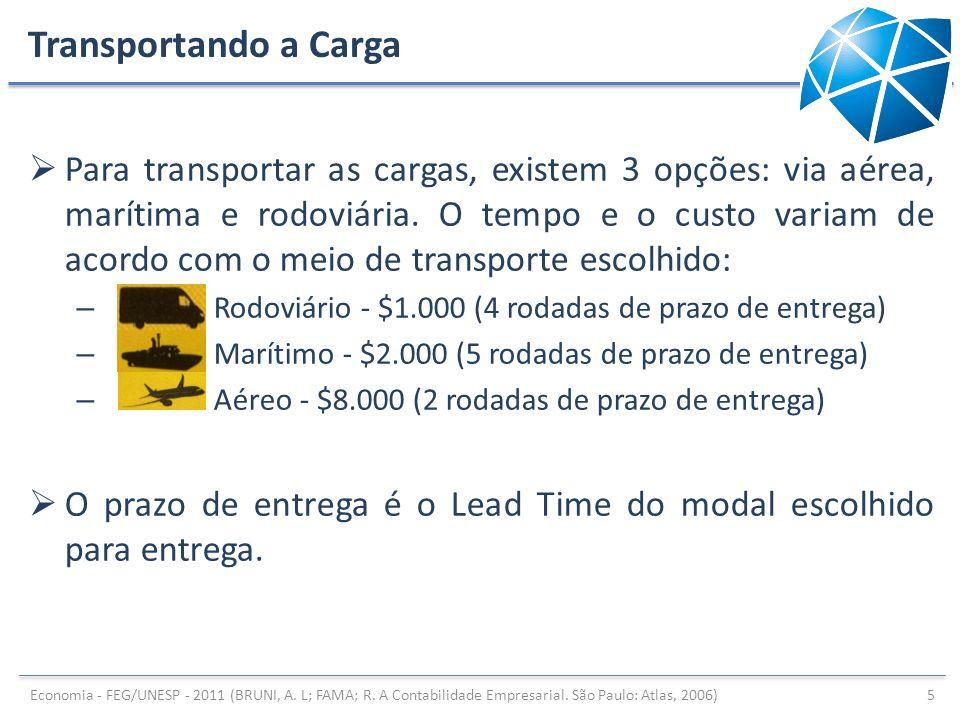 Transportando a Carga Para transportar as cargas, existem 3 opções: via aérea, marítima e rodoviária. O tempo e o custo variam de acordo com o meio de