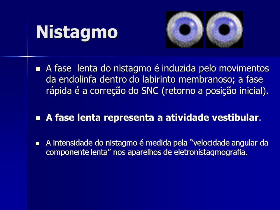 Nistagmo A fase lenta do nistagmo é induzida pelo movimentos da endolinfa dentro do labirinto membranoso; a fase rápida é a correção do SNC (retorno a