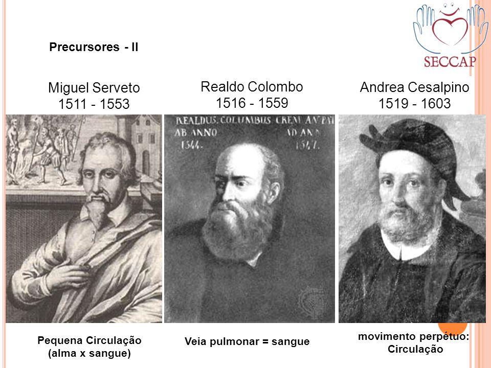 Andrea Cesalpino 1519 - 1603 Miguel Serveto 1511 - 1553 Realdo Colombo 1516 - 1559 Pequena Circulação (alma x sangue) Veia pulmonar = sangue movimento