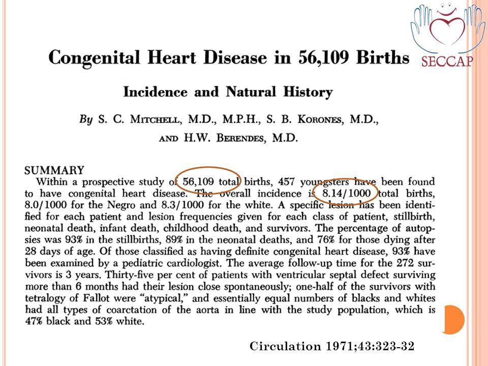 816.569 crianças nascidas vivas entre 1980 e 1990 Todas realizaram exame ecocardiográfico Todas as que faleceram foram submetidas à necropsia Prevalência = 5030 / 816.569 = (6,16 por 1.000 nascidos vivos) % Pediatr Cardiol.