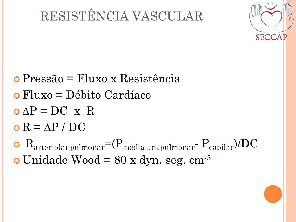 RESISTÊNCIA VASCULAR Pressão = Fluxo x Resistência Fluxo = Débito Cardíaco P = DC x R R = P / DC R arteriolar pulmonar =(P média art.pulmonar - P capi