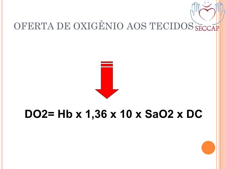 OFERTA DE OXIGÊNIO AOS TECIDOS DO2= Hb x 1,36 x 10 x SaO2 x DC