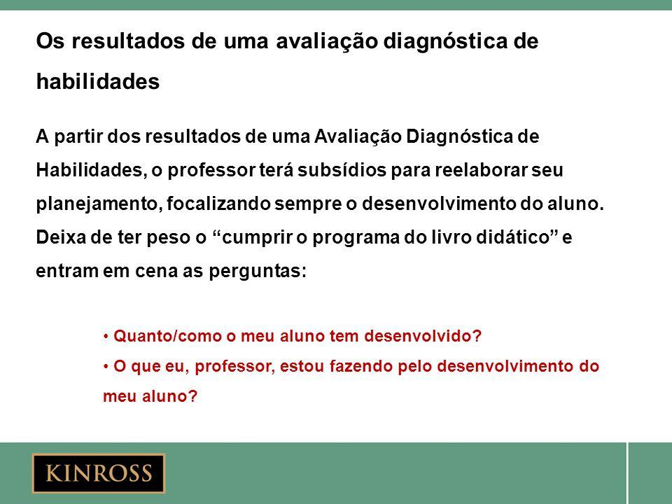 Os resultados de uma avaliação diagnóstica de habilidades A partir dos resultados de uma Avaliação Diagnóstica de Habilidades, o professor terá subsíd