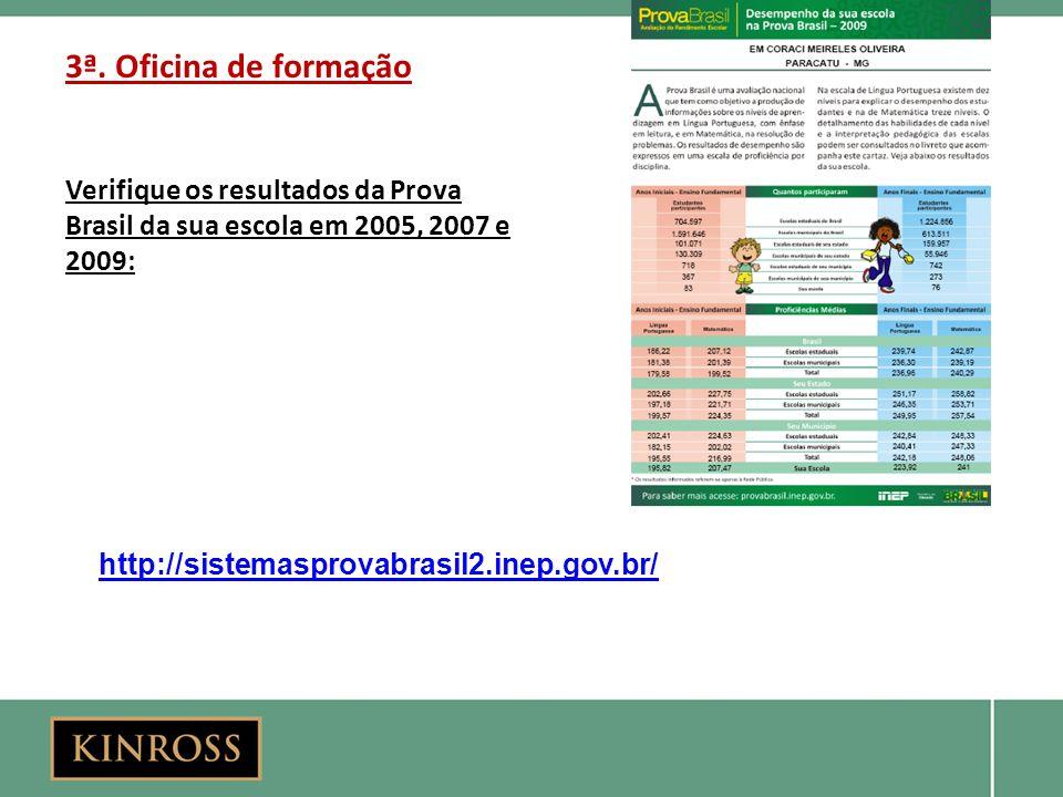 3ª. Oficina de formação Verifique os resultados da Prova Brasil da sua escola em 2005, 2007 e 2009: http://sistemasprovabrasil2.inep.gov.br/