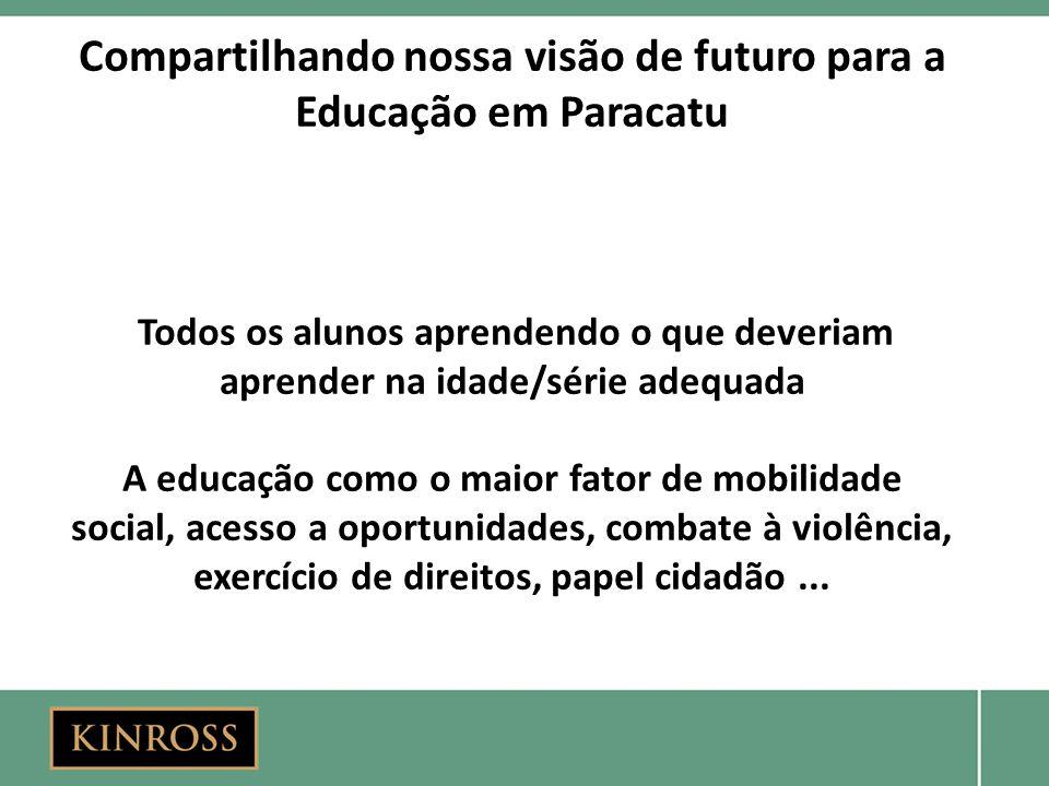 Compartilhando nossa visão de futuro para a Educação em Paracatu Todos os alunos aprendendo o que deveriam aprender na idade/série adequada A educação