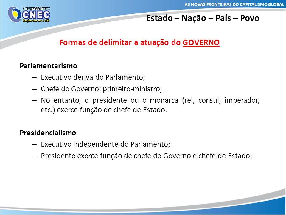 Estado – Nação – País – Povo Formas de delimitar a atuação do GOVERNO Parlamentarismo – Executivo deriva do Parlamento; – Chefe do Governo: primeiro-m