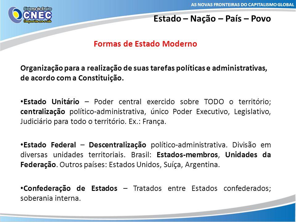 Estado – Nação – País – Povo Formas de Estado Moderno Organização para a realização de suas tarefas políticas e administrativas, de acordo com a Const