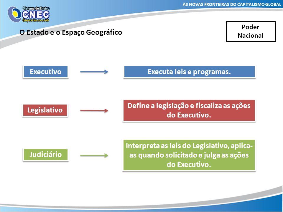 Estado – Nação – País – Povo ESTADO – Instituição social politicamente organizada que exerce soberania sobre um território.