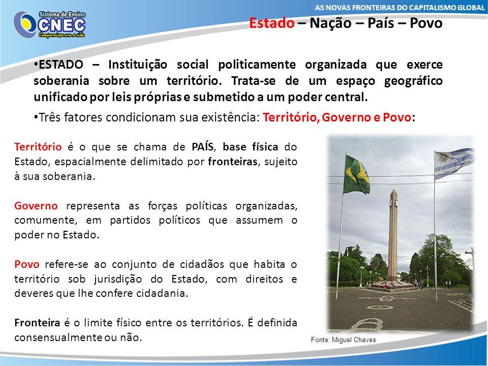 Estado – Nação – País – Povo ESTADO – Instituição social politicamente organizada que exerce soberania sobre um território. Trata-se de um espaço geog