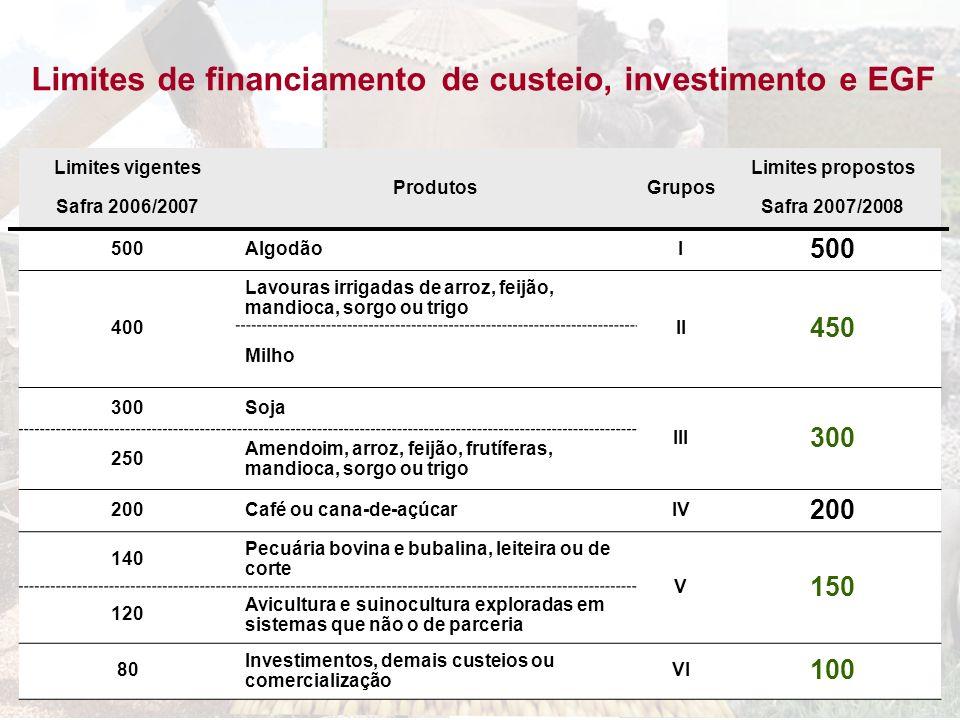 Limites de financiamento de custeio, investimento e EGF Limites vigentes Safra 2006/2007 ProdutosGrupos Limites propostos Safra 2007/2008 500AlgodãoI