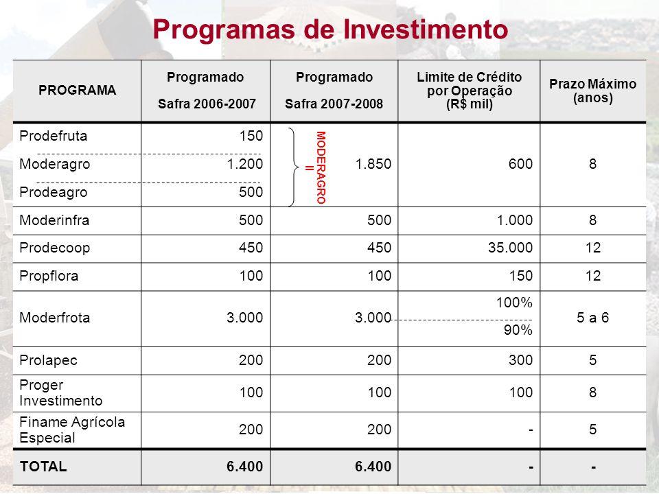 Programas de Investimento PROGRAMA Programado Safra 2006-2007 Programado Safra 2007-2008 Limite de Crédito por Operação (R$ mil) Prazo Máximo (anos) P