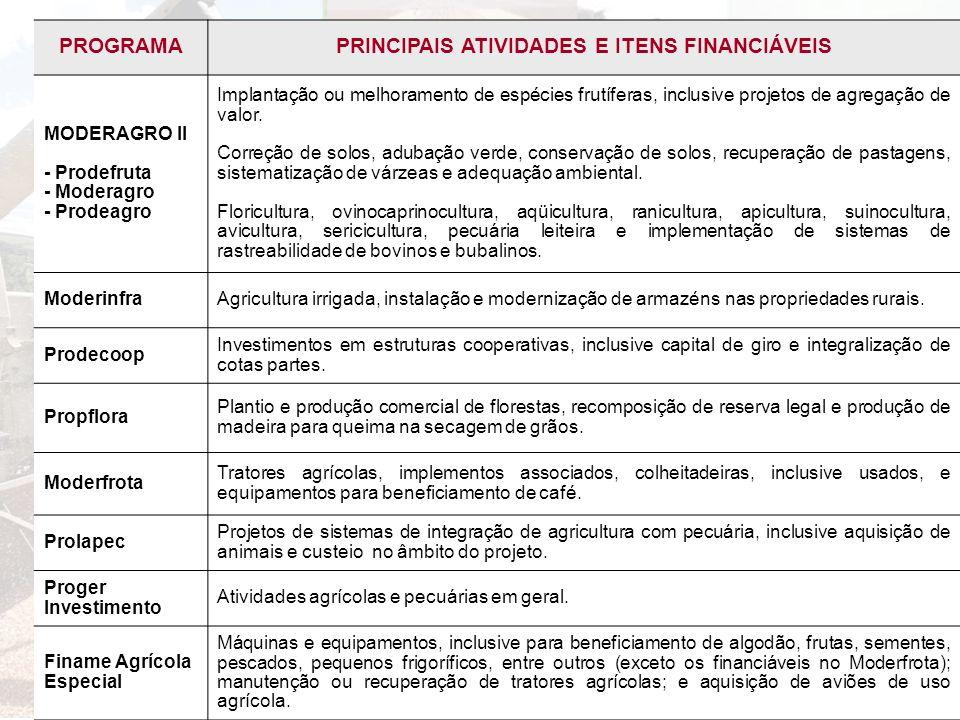 PROGRAMAPRINCIPAIS ATIVIDADES E ITENS FINANCIÁVEIS MODERAGRO II - Prodefruta - Moderagro - Prodeagro Implantação ou melhoramento de espécies frutífera