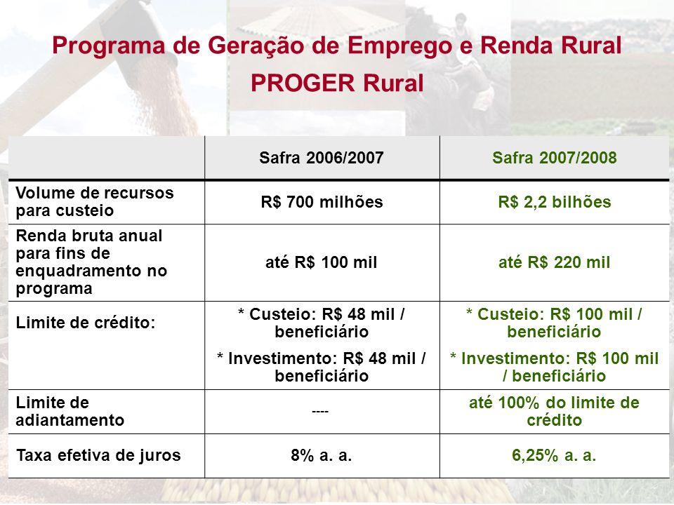 Programa de Geração de Emprego e Renda Rural PROGER Rural Safra 2006/2007Safra 2007/2008 Volume de recursos para custeio R$ 700 milhõesR$ 2,2 bilhões