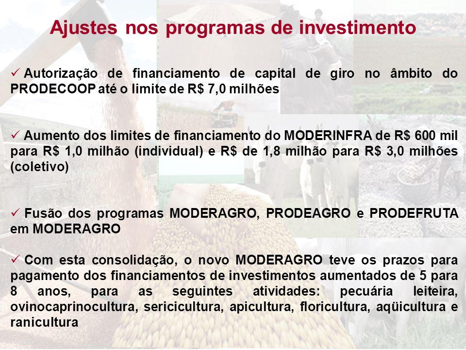 Ajustes nos programas de investimento Autorização de financiamento de capital de giro no âmbito do PRODECOOP até o limite de R$ 7,0 milhões Aumento do