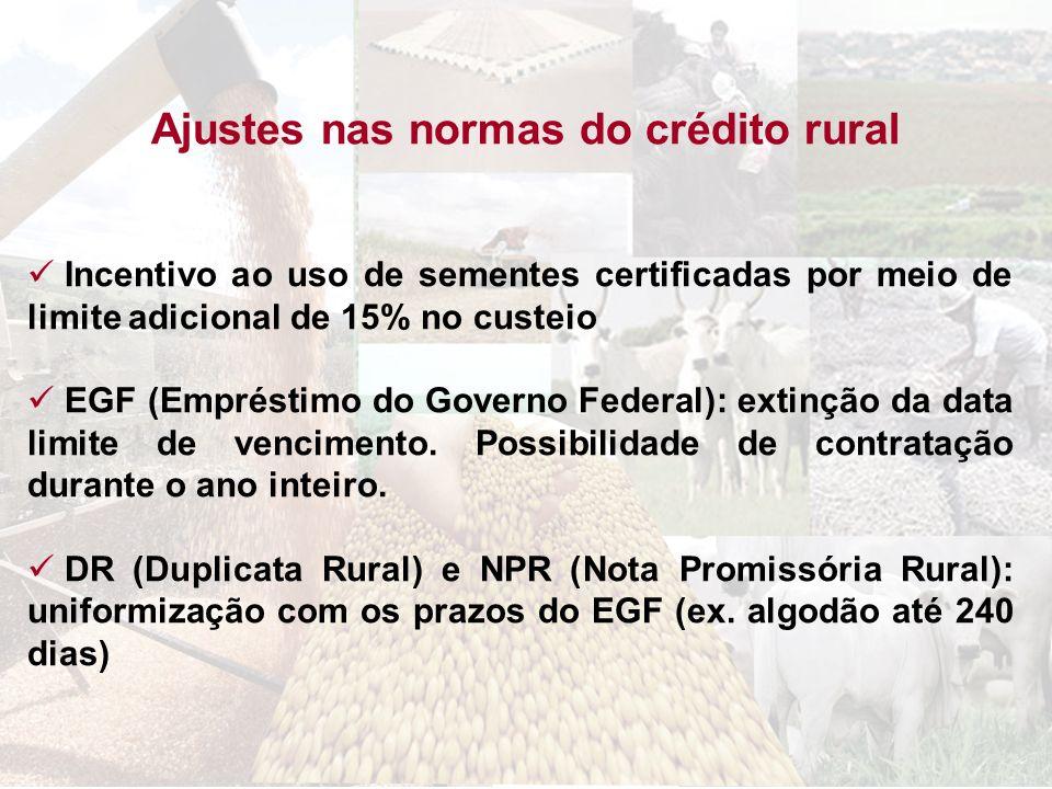 Ajustes nas normas do crédito rural Incentivo ao uso de sementes certificadas por meio de limite adicional de 15% no custeio EGF (Empréstimo do Govern