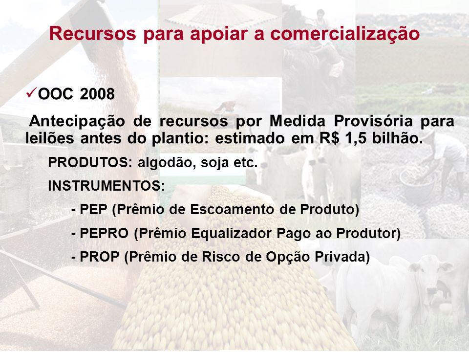 Recursos para apoiar a comercialização OOC 2008 Antecipação de recursos por Medida Provisória para leilões antes do plantio: estimado em R$ 1,5 bilhão
