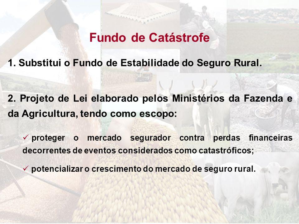 Fundo de Catástrofe 1. Substitui o Fundo de Estabilidade do Seguro Rural. 2. Projeto de Lei elaborado pelos Ministérios da Fazenda e da Agricultura, t