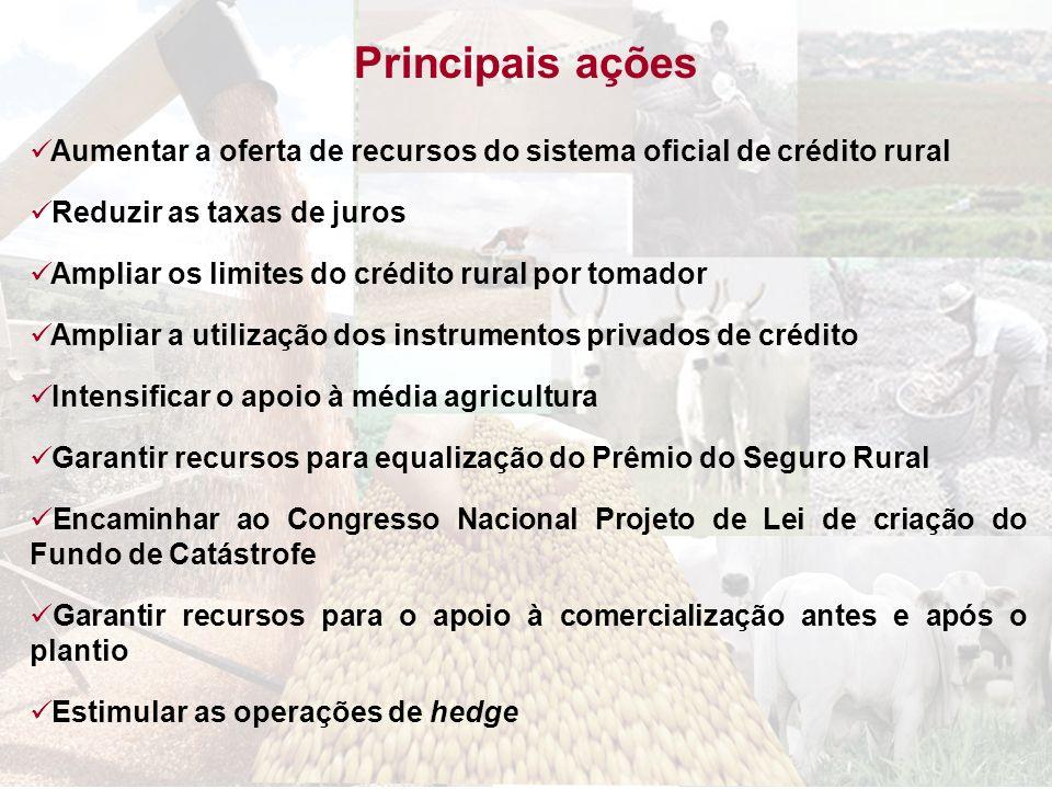 Principais ações Aumentar a oferta de recursos do sistema oficial de crédito rural Reduzir as taxas de juros Ampliar os limites do crédito rural por t