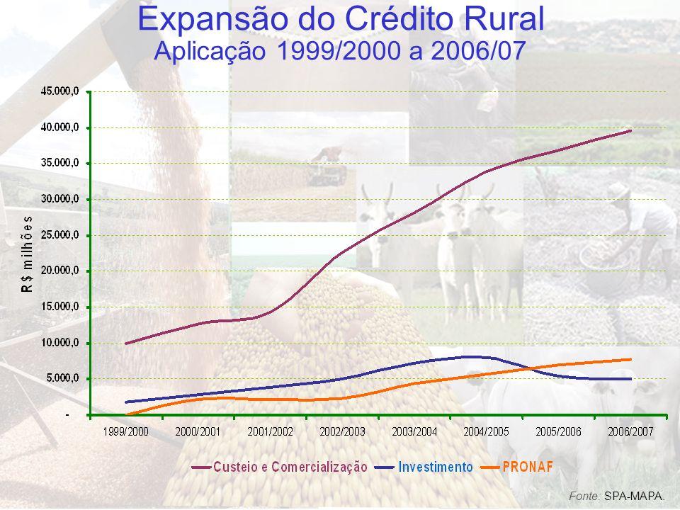 Expansão do Crédito Rural Aplicação 1999/2000 a 2006/07 Fonte: SPA-MAPA.