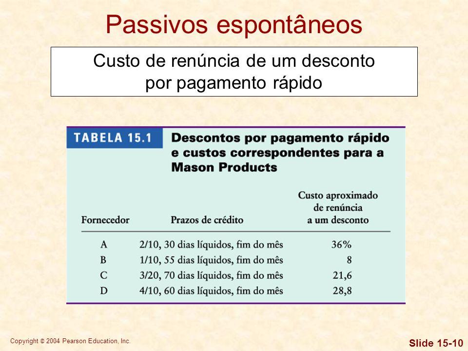 Copyright © 2004 Pearson Education, Inc. Slide 15-9 Passivos espontâneos Não-aproveitamento do desconto O exemplo precedente indica que a empresa deve