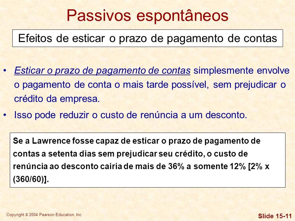 Copyright © 2004 Pearson Education, Inc. Slide 15-10 Passivos espontâneos Custo de renúncia de um desconto por pagamento rápido