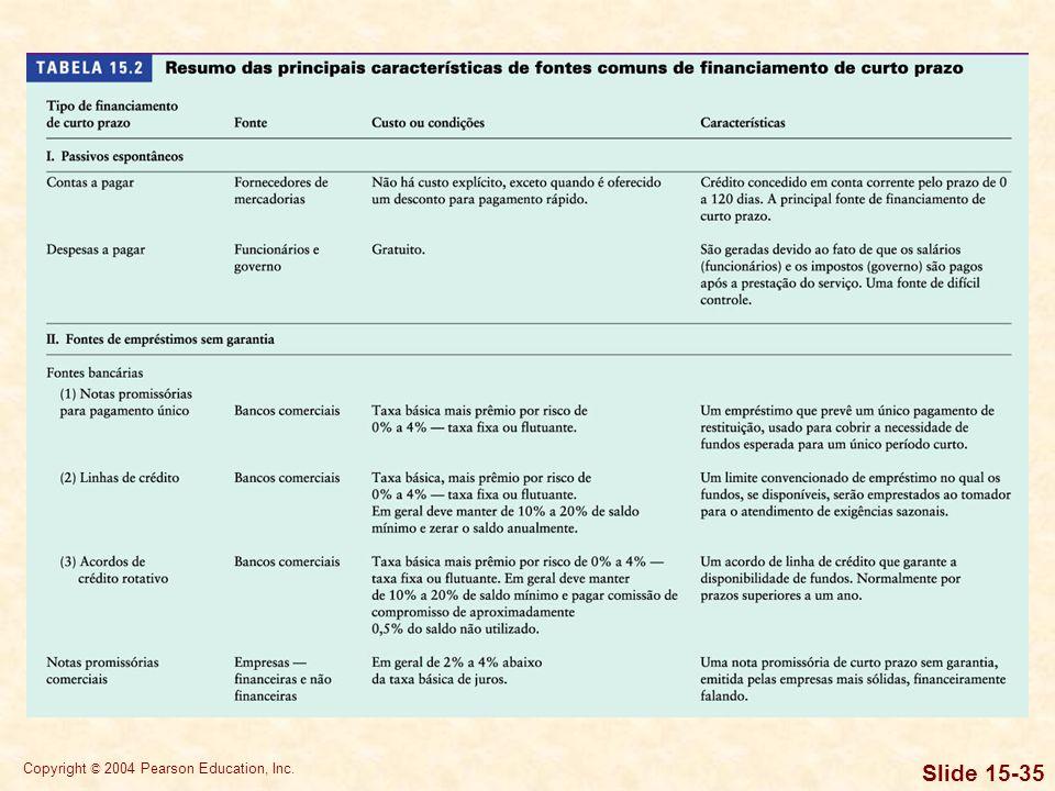 Copyright © 2004 Pearson Education, Inc. Slide 15-34 Fontes de empréstimo de curto prazo sem garantias Um empréstimo garantido por recibo de depósito