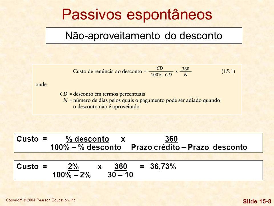 Copyright © 2004 Pearson Education, Inc. Slide 15-7 Passivos espontâneos Não-aproveitamento do desconto