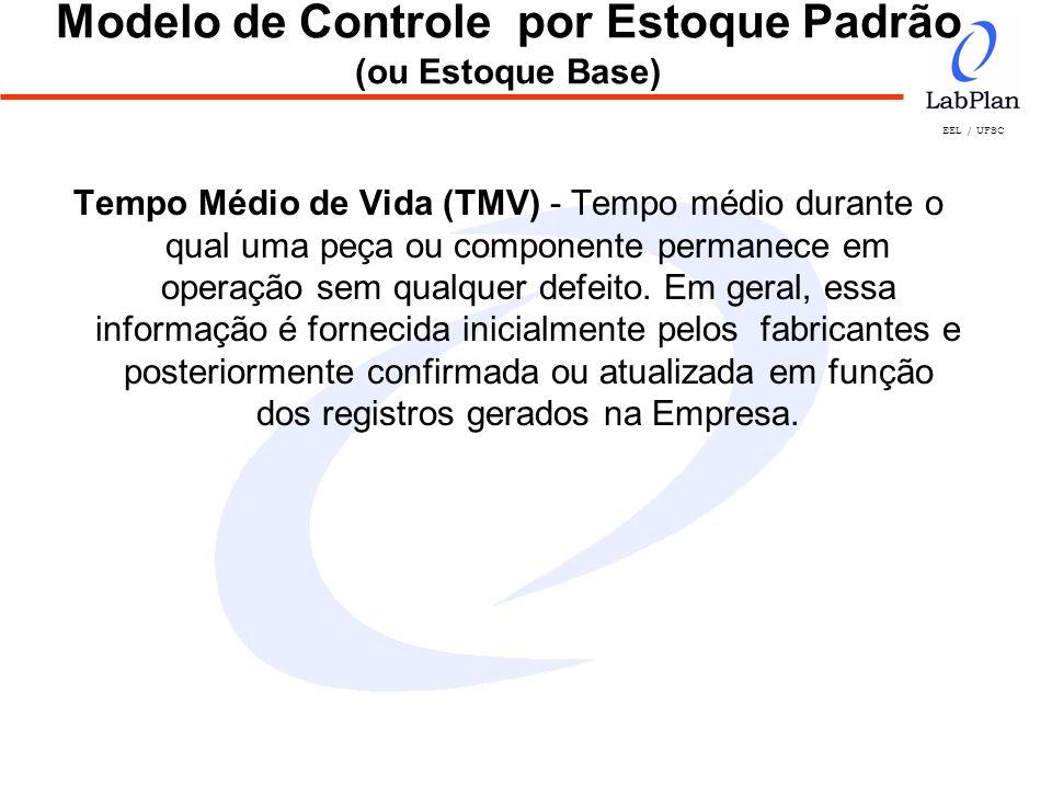 EEL / UFSC Modelo de Controle por Estoque Padrão (ou Estoque Base) Tempo Médio de Vida (TMV) - Tempo médio durante o qual uma peça ou componente perma