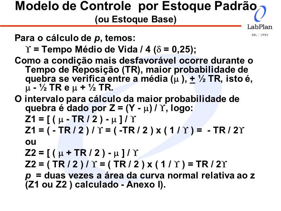 EEL / UFSC Modelo de Controle por Estoque Padrão (ou Estoque Base) Para o cálculo de p, temos: = Tempo Médio de Vida / 4 ( = 0,25); Como a condição ma