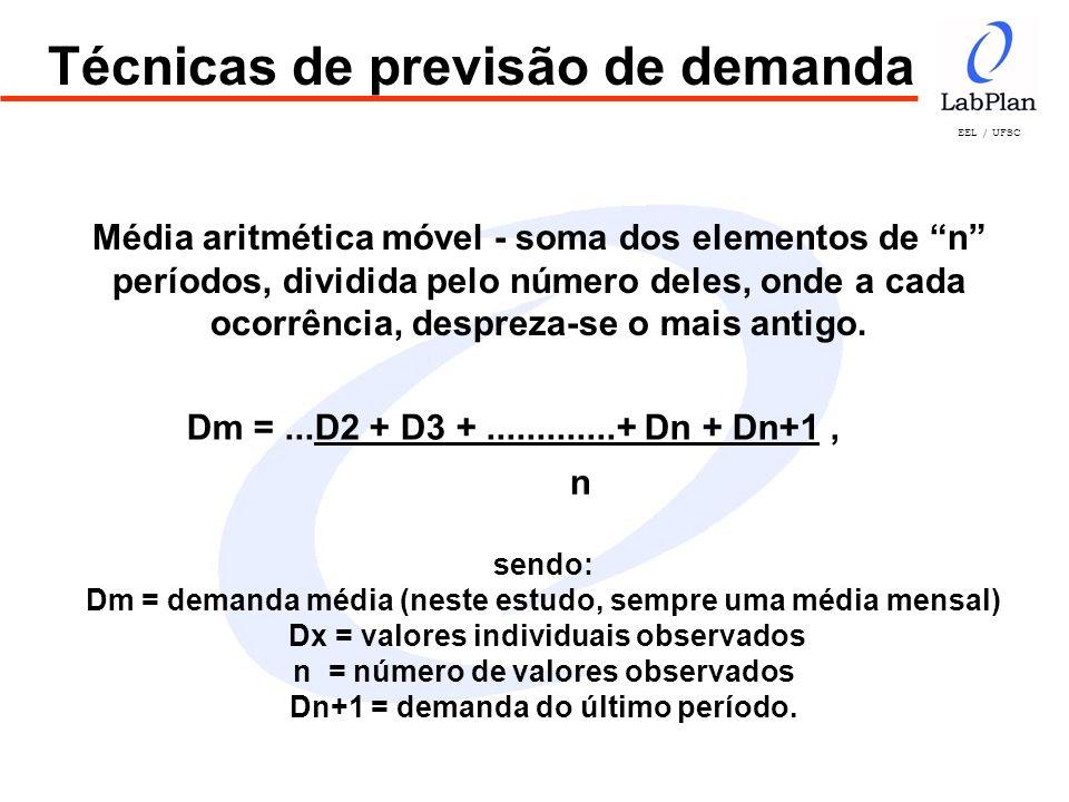 EEL / UFSC sendo: Dm = demanda média (neste estudo, sempre uma média mensal) Dx = valores individuais observados n = número de valores observados Dn+1