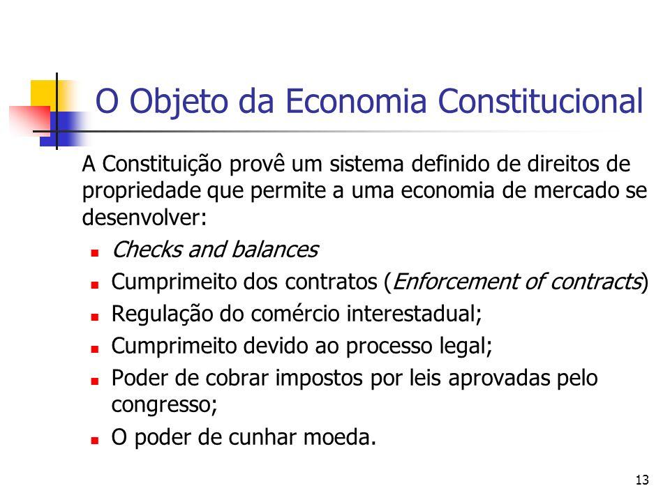 13 O Objeto da Economia Constitucional A Constituição provê um sistema definido de direitos de propriedade que permite a uma economia de mercado se de