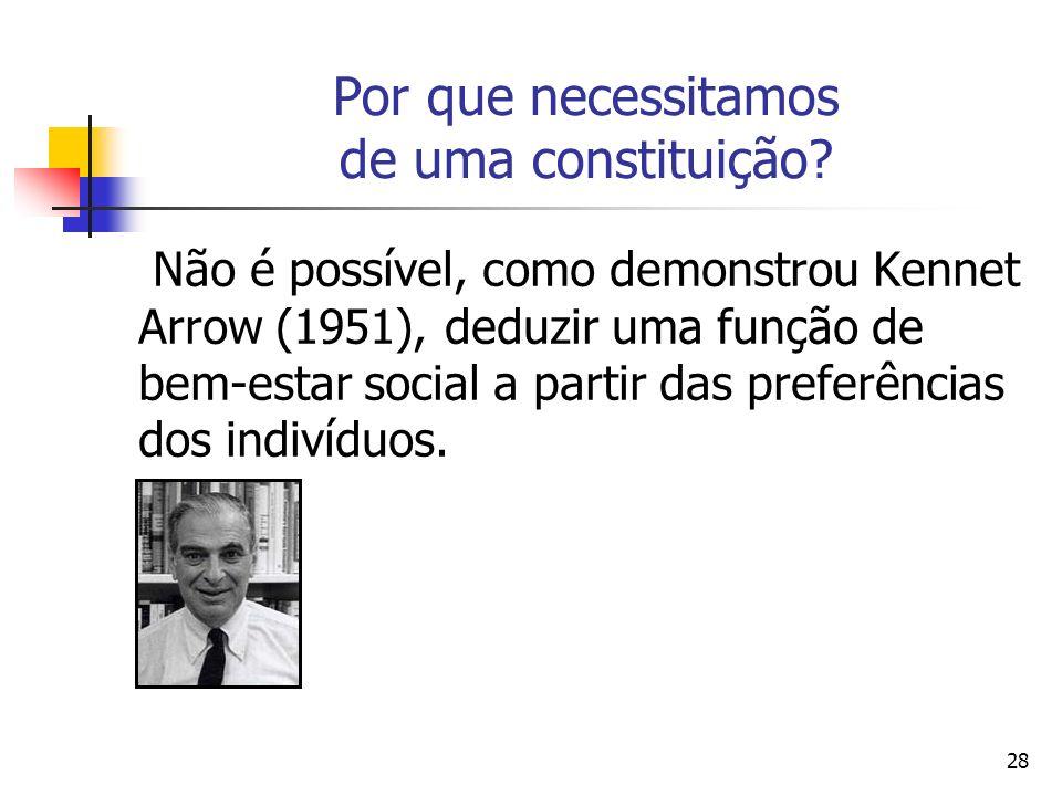 28 Por que necessitamos de uma constituição? Não é possível, como demonstrou Kennet Arrow (1951), deduzir uma função de bem-estar social a partir das